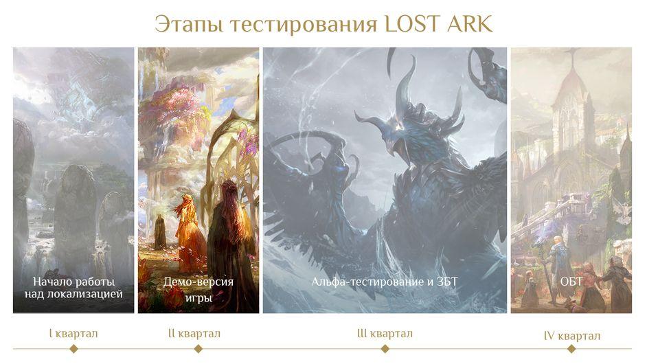 этапы тестирований lost ark