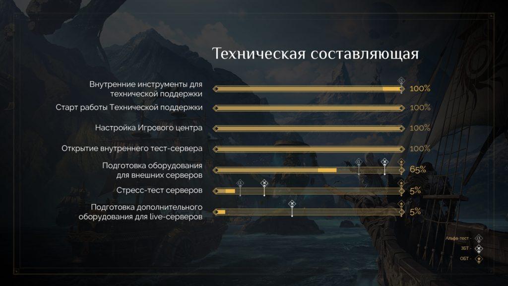 инфографика 2019